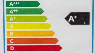 Aargauer Grossverbraucher müssen Energie sparen