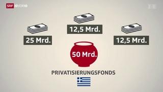 Griechenland büsst nach Vertrauens- mit Souveränitätsverlust
