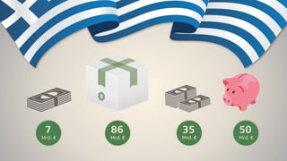 Der Geldfluss nach Griechenland