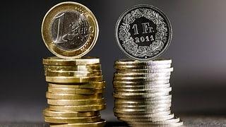 Lange ächzte die Schweizer Wirtschaft unter dem starken Franken. Jetzt hat er den tiefsten Stand seit Aufhebung des Mindestkurses erreicht.