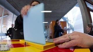 «Populistische Initiativen sind undemokratisch»