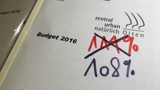 In Olten werden die Steuern nicht weiter erhöht