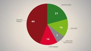 SRG-Umfrage: Schatten über der Ecopop-Initiative