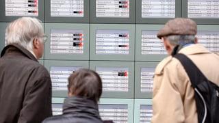 Schweizer Börse macht Verluste vom Vortag wett