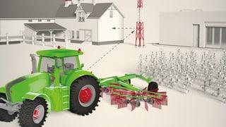 Der Bauer wird zum Agrar-Manager