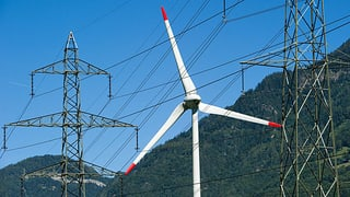 Forschungsschub für die Energiewende