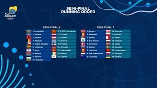 Lissabon 2018: Startreihenfolge Halbfinals