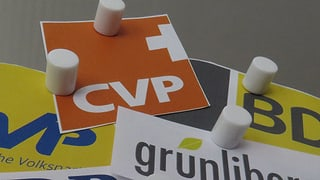 Die GLP und das St.Galler Päckli mit der CVP
