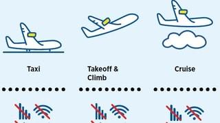 Video «Handy darf beim Fliegen eingeschaltet sein» abspielen
