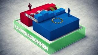 Darum geht es beim Rahmenabkommen