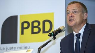 BDP lehnt SVP-Selbstbestimmungsinitiative einstimmig ab
