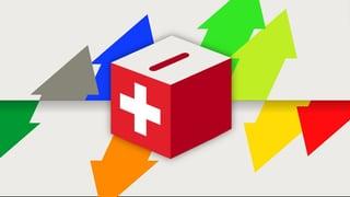 Die Schweizer Politlandschaft ist in Bewegung