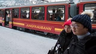 Dank Jungfraujoch erneuter Rekordgewinn