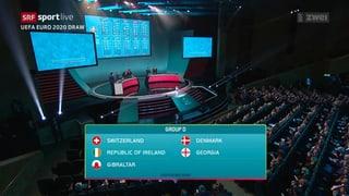 Qualificaziun per il campiunadi europeic 2020