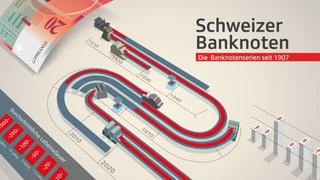 Infografik: Die Schweizer Banknoten seit 1907