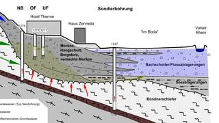 Stoffel-Turm: Risiko für Valser Mineralwasser