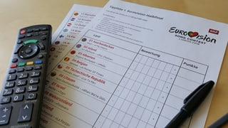 ESC zum Mitmachen: die Tippliste für Ihre Party