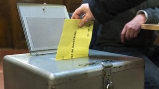 Das Protokoll zum Abstimmungssonntag