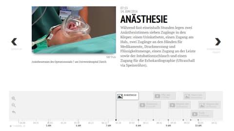 24 bange Stunden an der Uniklinik Zürich
