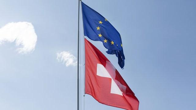 Symbolbild. Die Fahnen der Schweiz und der EU.