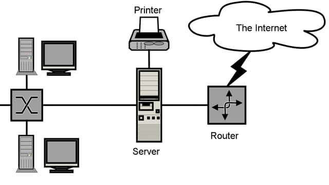 Diagramm eines Netzwerkes