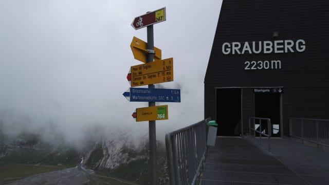 staziun da culm Péz Grisch