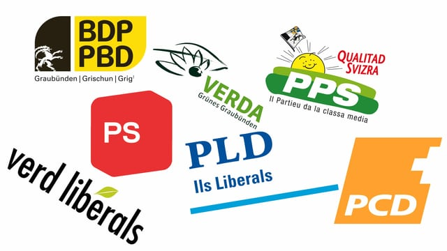 In purtret cun ils logos da las partidas politicas en il Grischun.