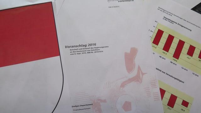 Solothurner Wappen und einzelne Statistiken aus dem Budget.
