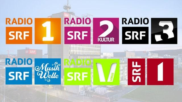 Danke sagen – ein Bedürfnis für viele in der aktuellen Situation. Nicht nur die Radioprogramme von SRF geben dem Publikum dafür nun vermehrt die Möglichkeit.