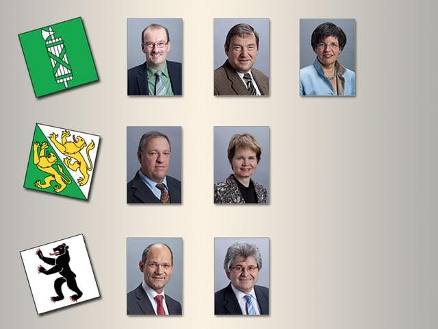 Porträts aller Ostschweizer National- und Ständeräte der CVP.