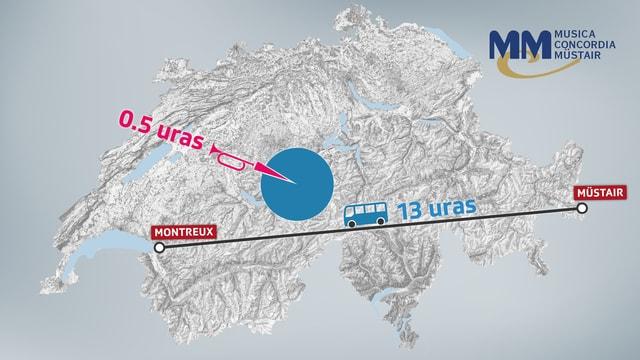 Grafica viadi da Müstair a Montreux