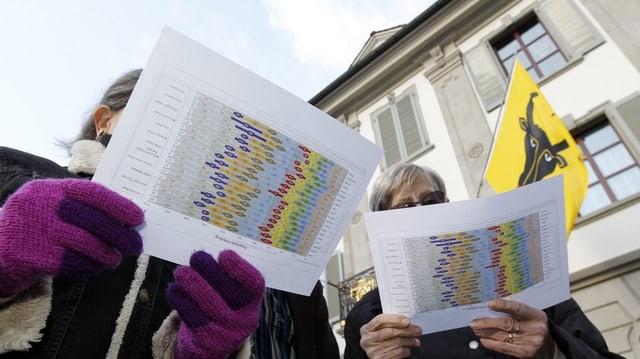 Vor dem Urner Rathaus sehen sich Stimmbürger die Wahlergebnisse an.