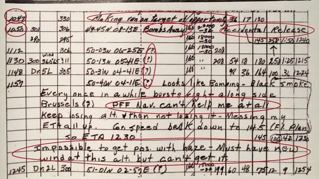 Handschriftliche Einträge in einem Protokoll.