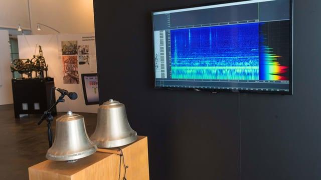 Bild einer Ausstellung: ZWei Glocken ruhen auf einem Holzsockel – und an der Wand hängt ein Sonograph, der ihre Schwingungen aufzeichnet.