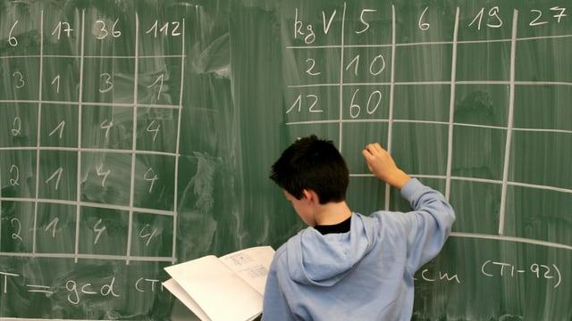 Ein Schüler löst an einer Tafel in der Schule eine mathematische Aufgabe.