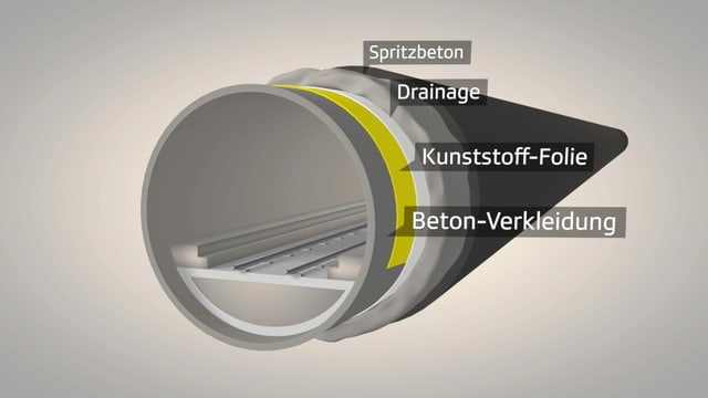 Grafik zur Röhre mit verschiedenen Schichten