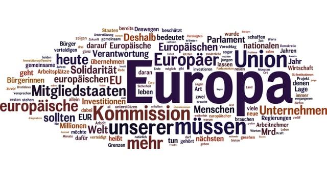 Schlagwortwolke: Die wichtigsten Begriffe der Rede Junckers im Überblick.