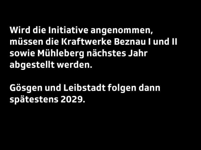 Text: Würde die Initiative angenommen, würden die Kraftwerke Beznau I und II sowie Mühleberg nächstes Jahr abgestellt. Gösgen und Leibstadt würden 2029 folgen.