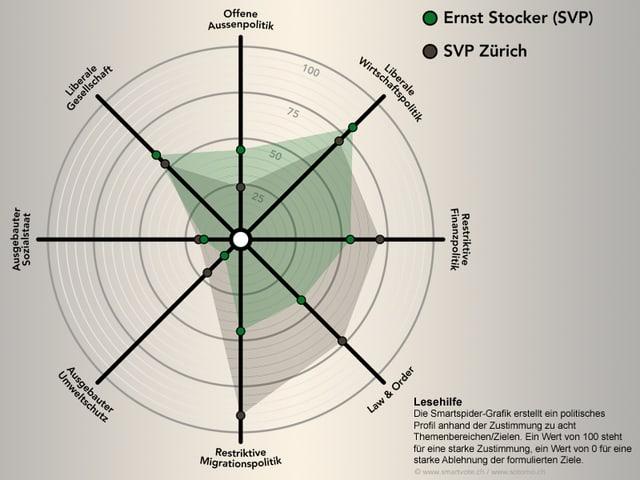 Die Smartspider von Ernst Stocker.