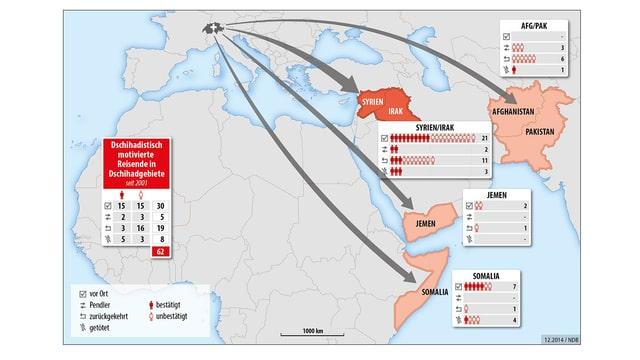 Grafik desNachrichtendienstes des Bundes: Dschihadistisch motivierte Reisebewegungen – Zahlen Dezember 2014