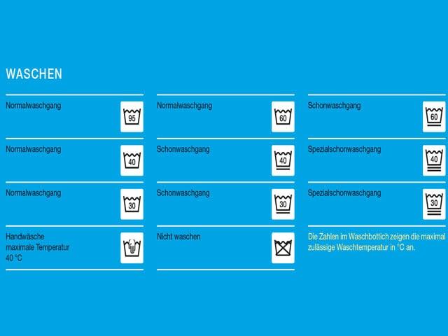 Pflegesymbole für Waschen