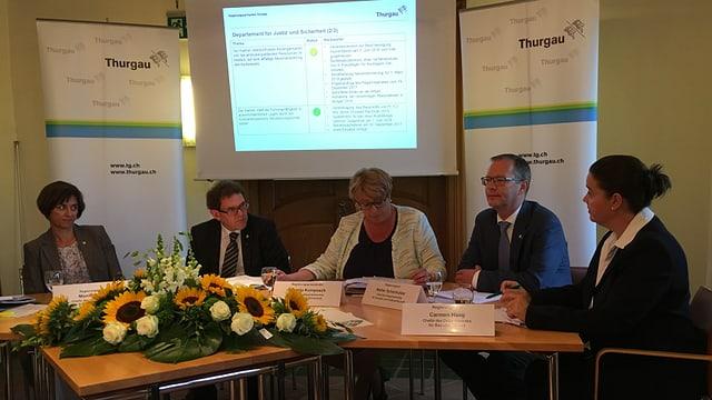 Thurgauer Regierung