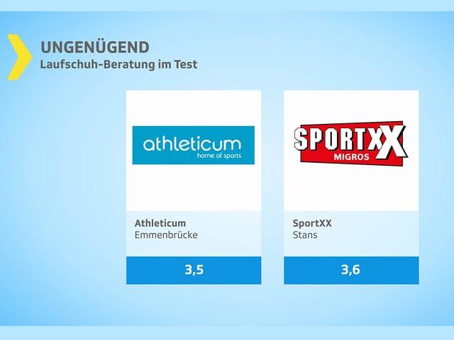 Athleticum und SportXX