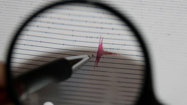 seismogram che mussa in terratrembel cun ina fermezza da 2,9