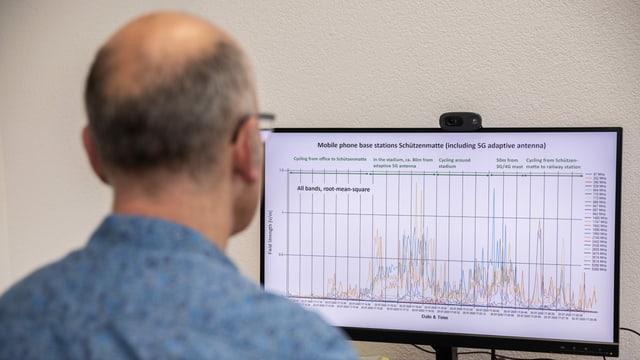 ein Mann sitzt vor einem Computer und studiert eine Grafik
