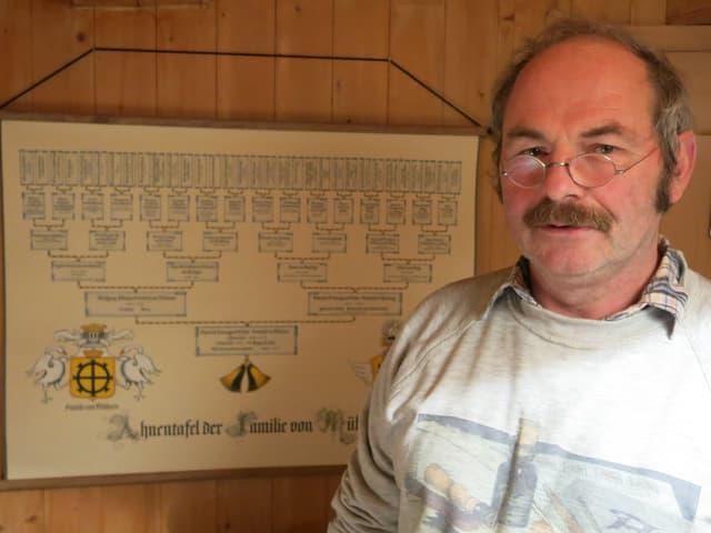 Fritz Tschanz steht vor einer Tafel mit Schriften.
