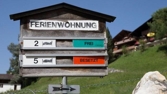 Ein Schild, welches freie Ferienwohnungen anzeigt.