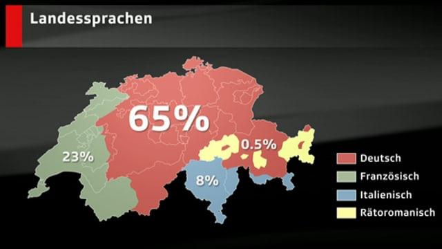 Schweizerkarte mit den vier Sprachregionen.
