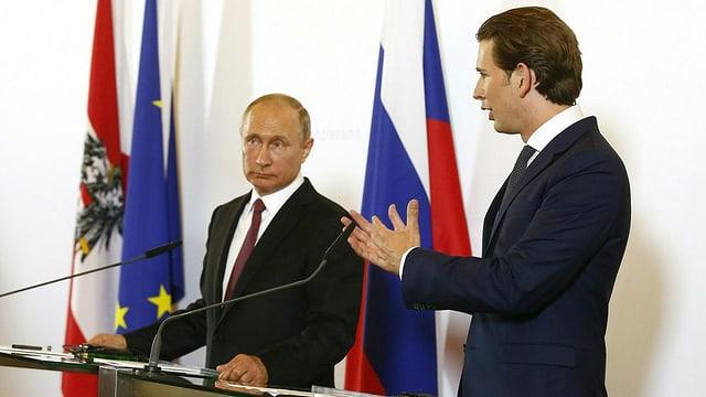 Putins fünf Antwort-Strategien
