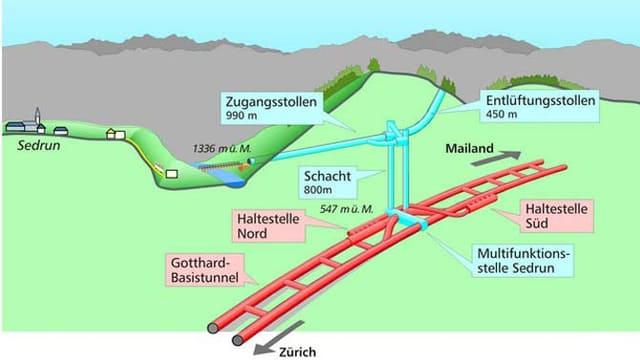 Visualisierung mit Tunnel und Zugangsstollen